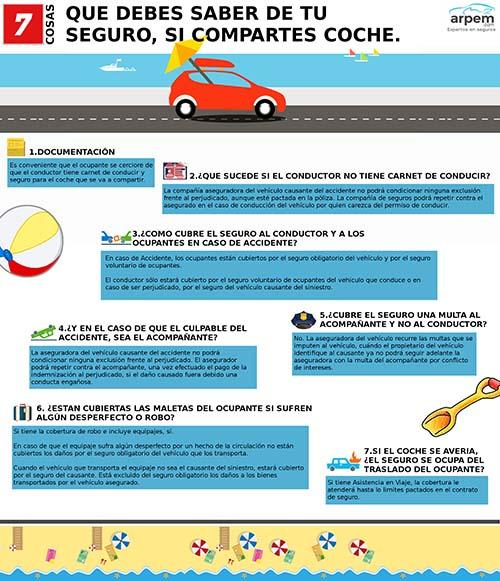 infografia-Compartir_vehículo